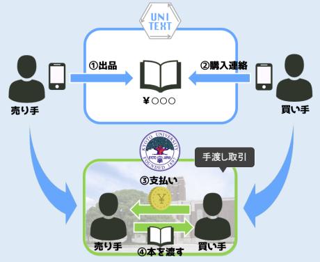 ビジネスモデル図3.png