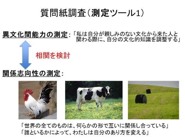 測定ツール1(差し替え).jpg